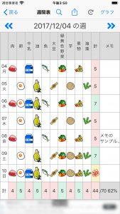 週間表の例