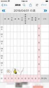 週間表での表示例