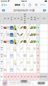 週間表通常モード例
